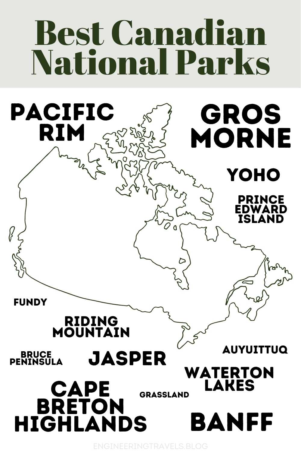 Infographic, Canadian National Parks